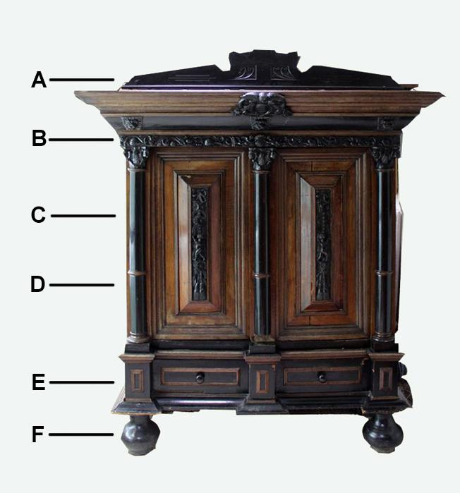 Oldthing Möbelkunde, Barock Möbel bestimmen